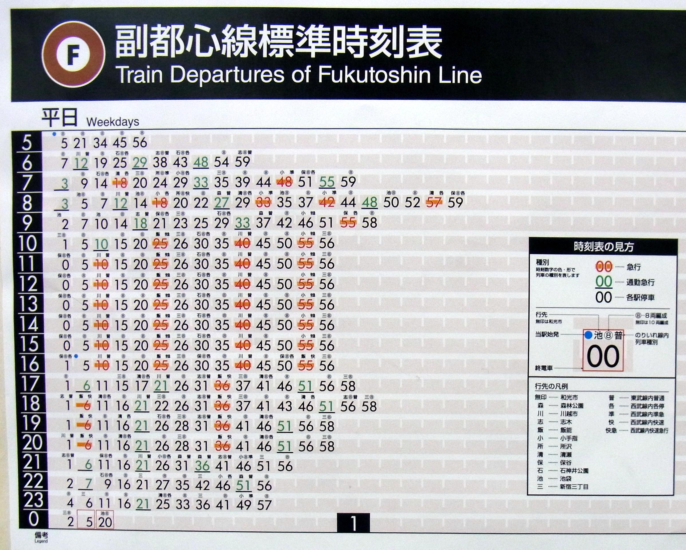 渋谷 表 副 時刻 都心 線